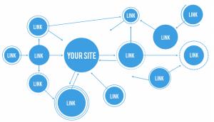 Link Building Infografic